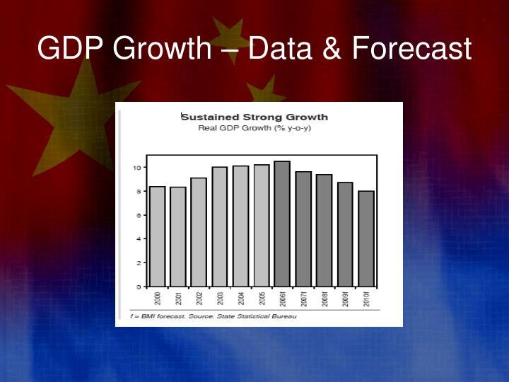 GDP Growth – Data & Forecast