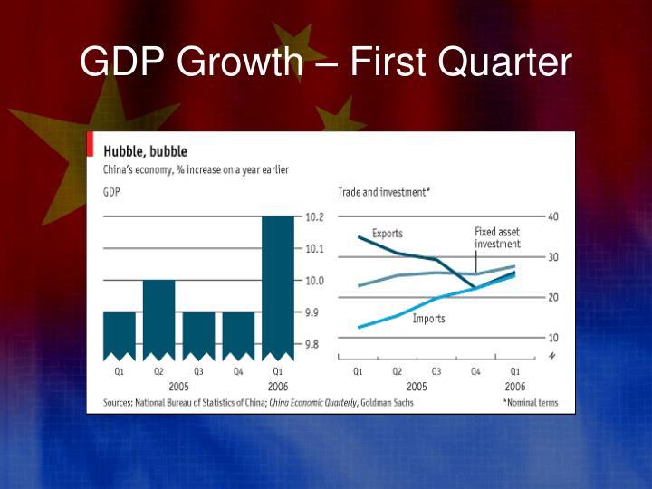 GDP Growth – First Quarter