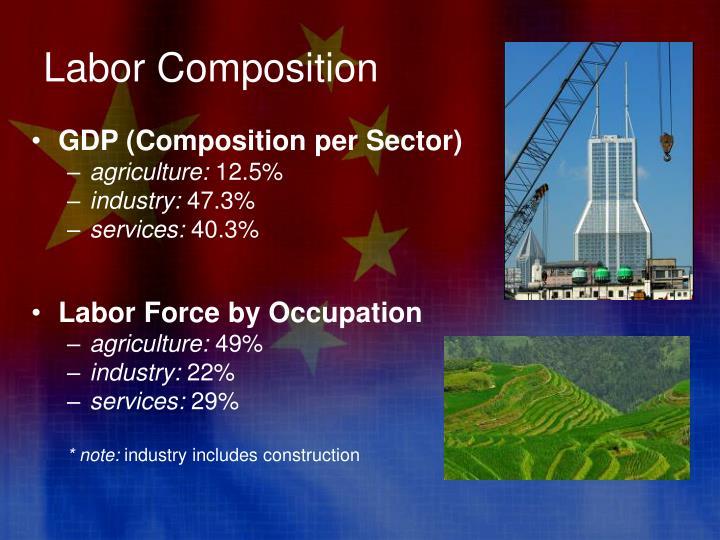 Labor Composition