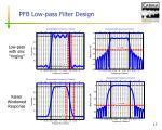 pfb low pass filter design