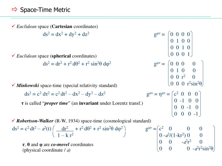 Space-Time Metric