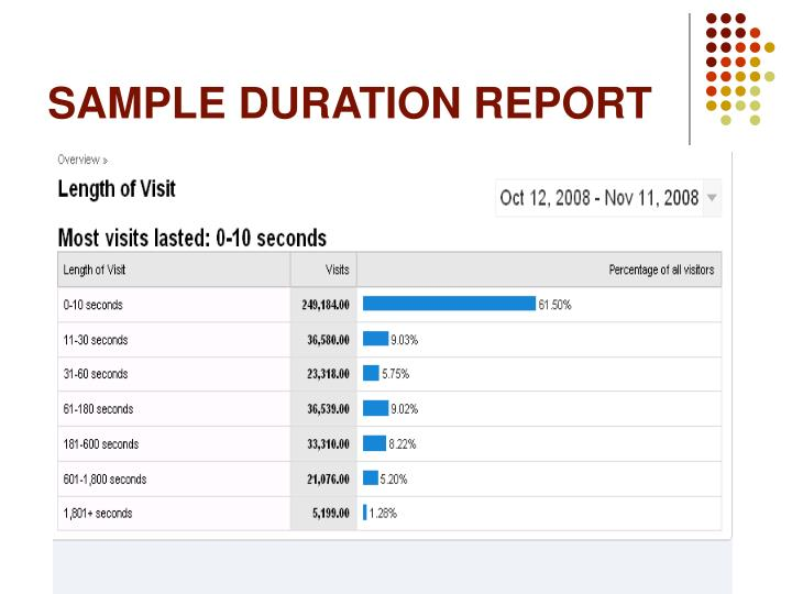 SAMPLE DURATION REPORT
