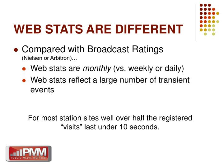 WEB STATS ARE DIFFERENT