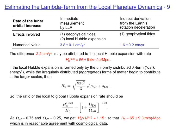 Estimating the Lambda-Term from the Local Planetary Dynamics