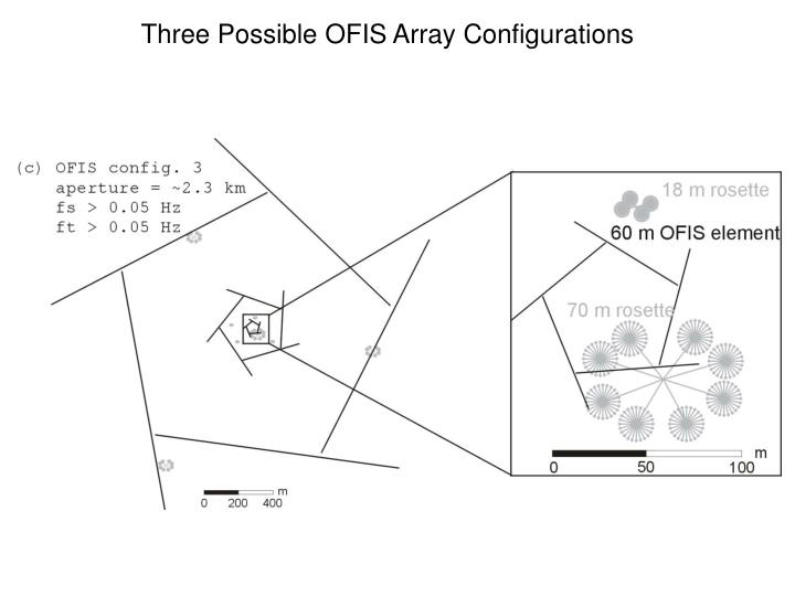 Three Possible OFIS Array Configurations