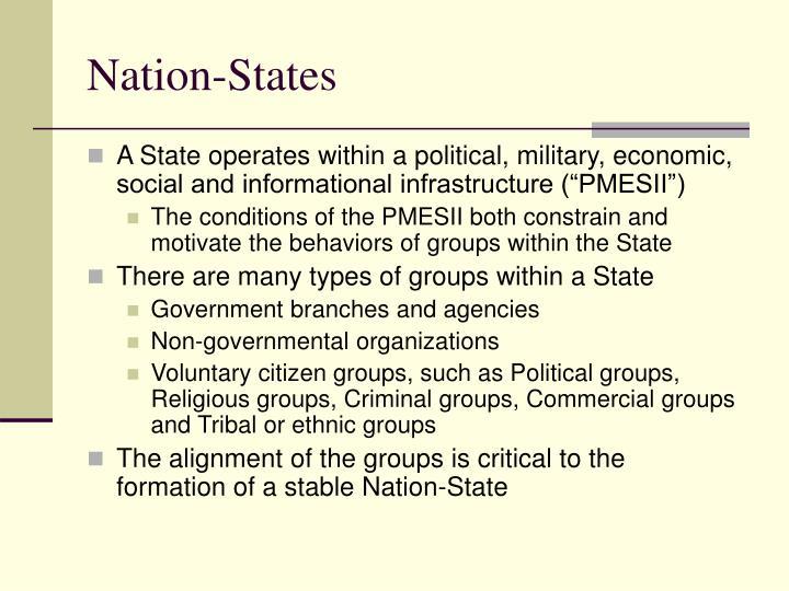 Nation-States