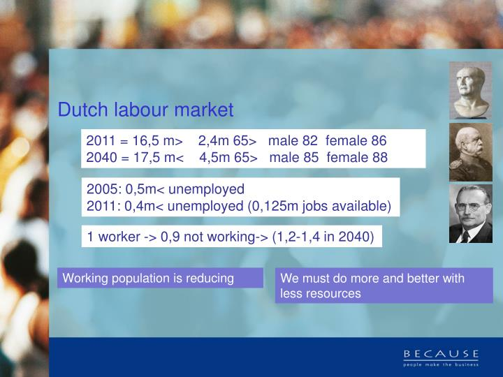 Dutch labour market