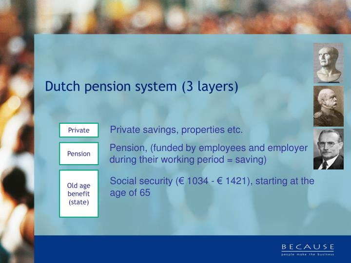 Dutch pension system (3 layers)