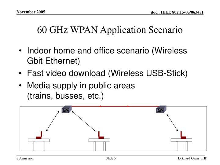 60 GHz WPAN Application Scenario