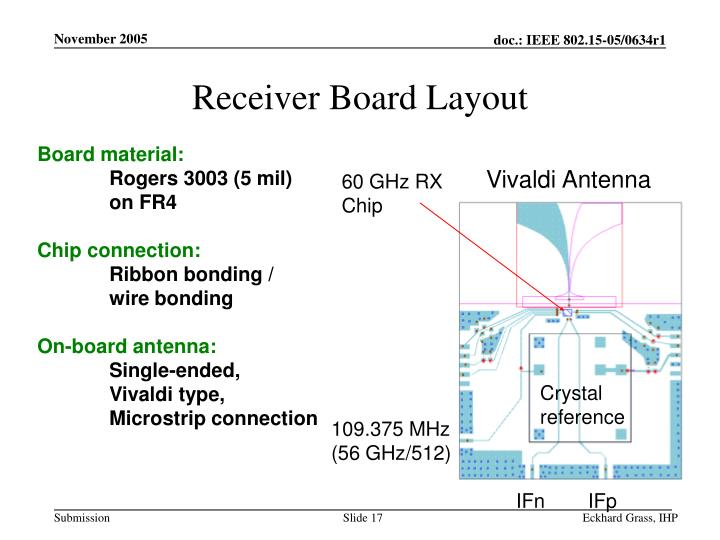 Receiver Board Layout
