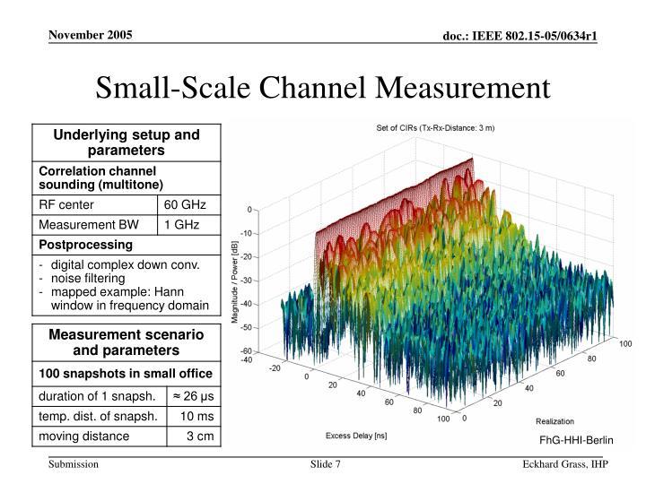 Small-Scale Channel Measurement