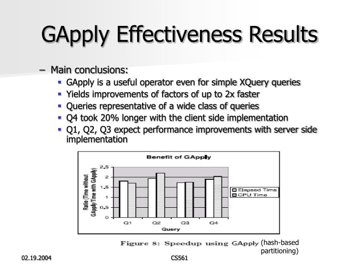 GApply Effectiveness Results