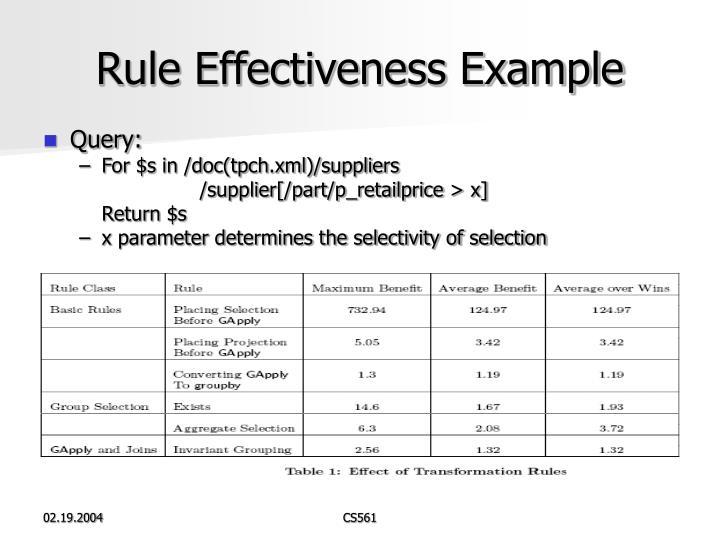 Rule Effectiveness Example