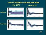has on inflation and the real rate