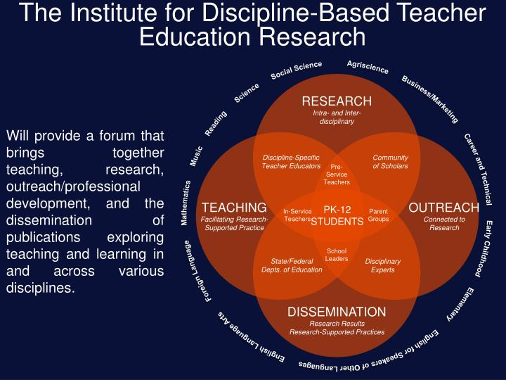 The Institute for Discipline-Based Teacher Education Research