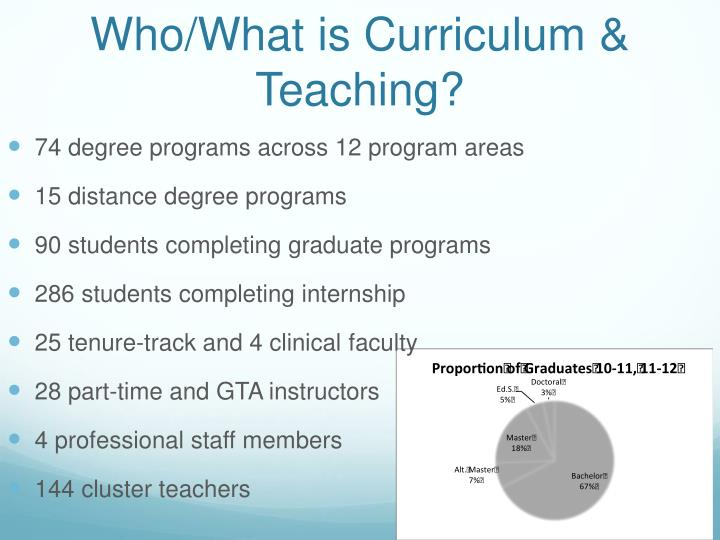 Who/What is Curriculum & Teaching?