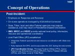 concept of operations2