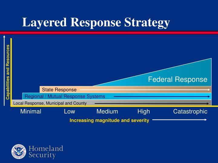 Layered Response Strategy