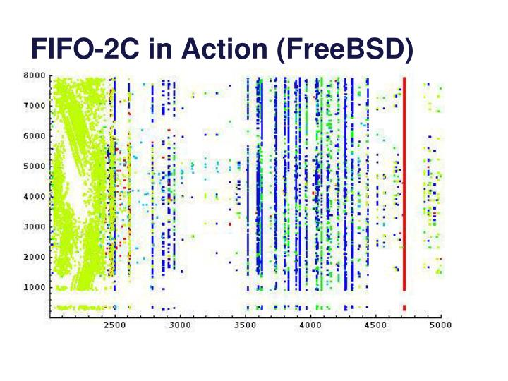 FIFO-2C in Action (FreeBSD)