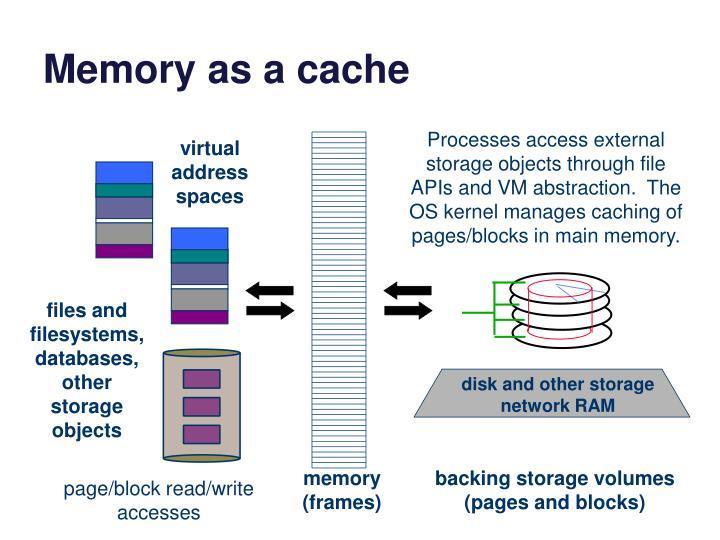 Memory as a cache