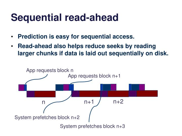Sequential read-ahead