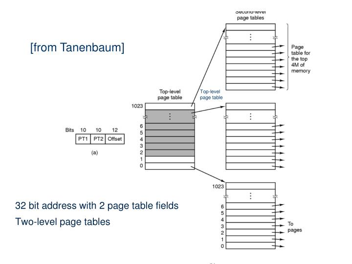 32 bit address with 2 page table fields