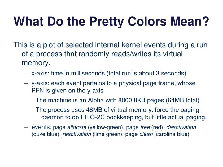 What Do the Pretty Colors Mean?