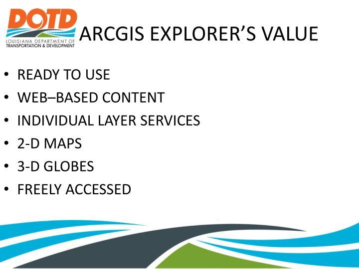 ARCGIS EXPLORER'S VALUE