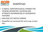 shapefiles