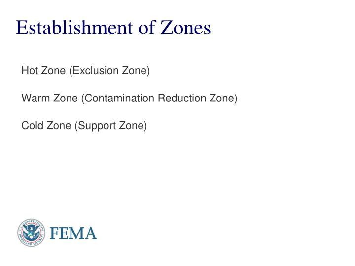 Establishment of Zones