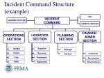 incident command structure example