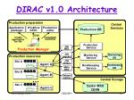 dirac v1 0 architecture