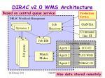 dirac v2 0 wms architecture