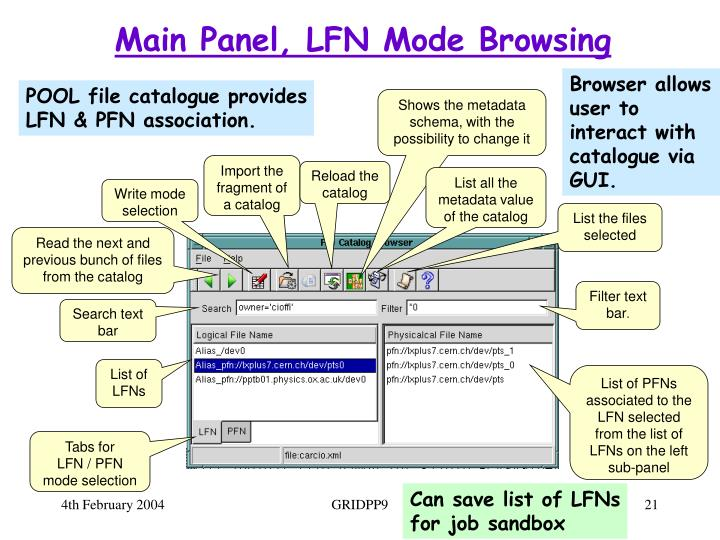 Main Panel, LFN Mode Browsing