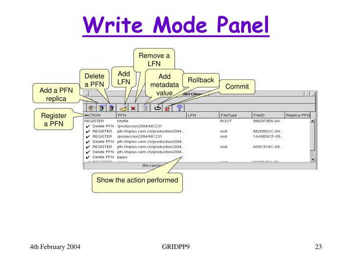 Write Mode Panel