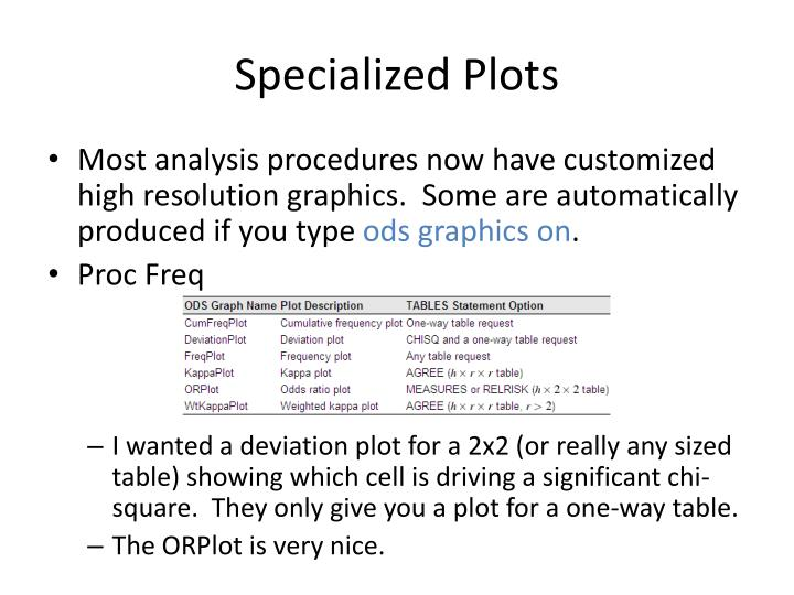 Specialized Plots