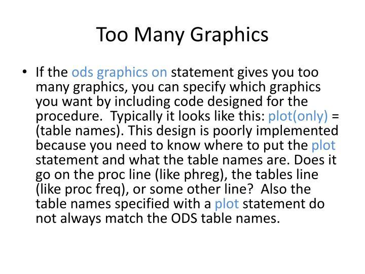 Too Many Graphics