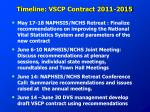timeline vscp contract 2011 2015