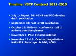 timeline vscp contract 2011 20151