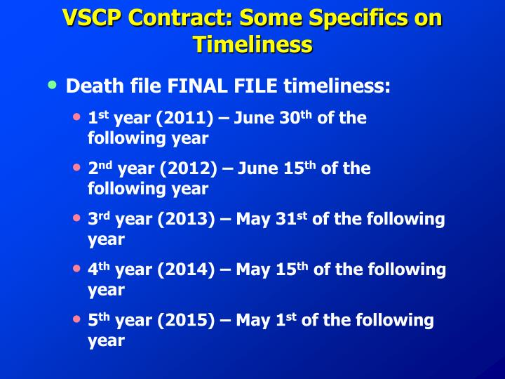 VSCP Contract: Some Specifics on Timeliness