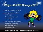 major egratis changes 2011