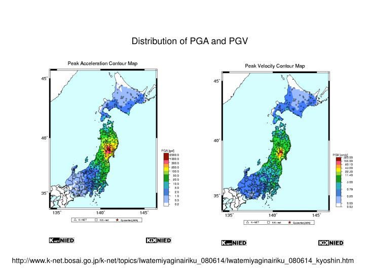 Distribution of PGA and PGV
