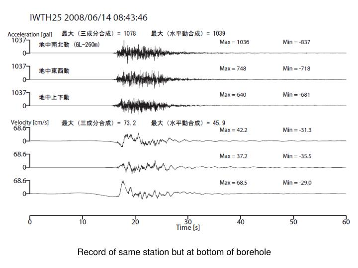 Record of same station but at bottom of borehole