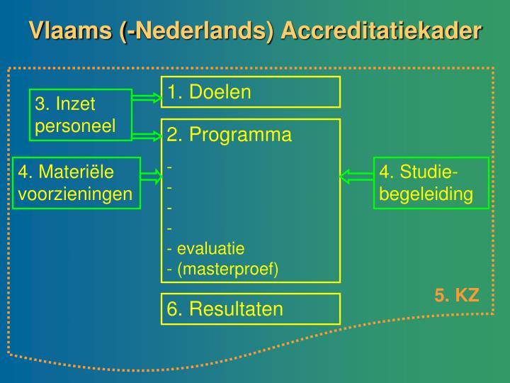 Vlaams (-Nederlands) Accreditatiekader