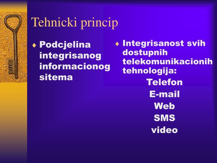 Podcjelina integrisanog informacionog sitema