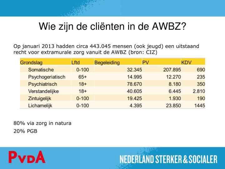 Wie zijn de cliënten in de AWBZ?
