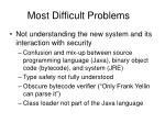 most difficult problems