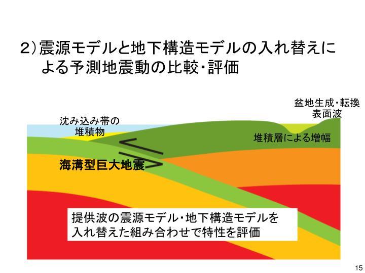 2)震源モデルと地下構造モデルの入れ替えに