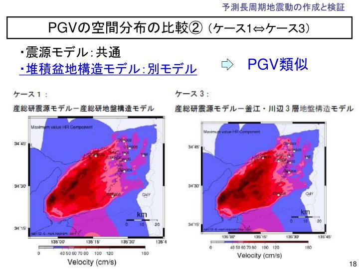 予測長周期地震動の作成と検証