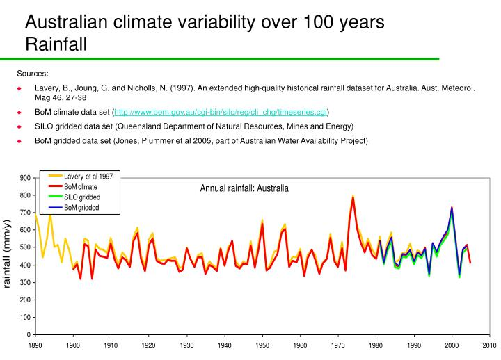Australian climate variability over 100 years